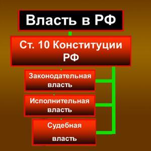 Органы власти Дедовска