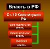 Органы власти в Дедовске